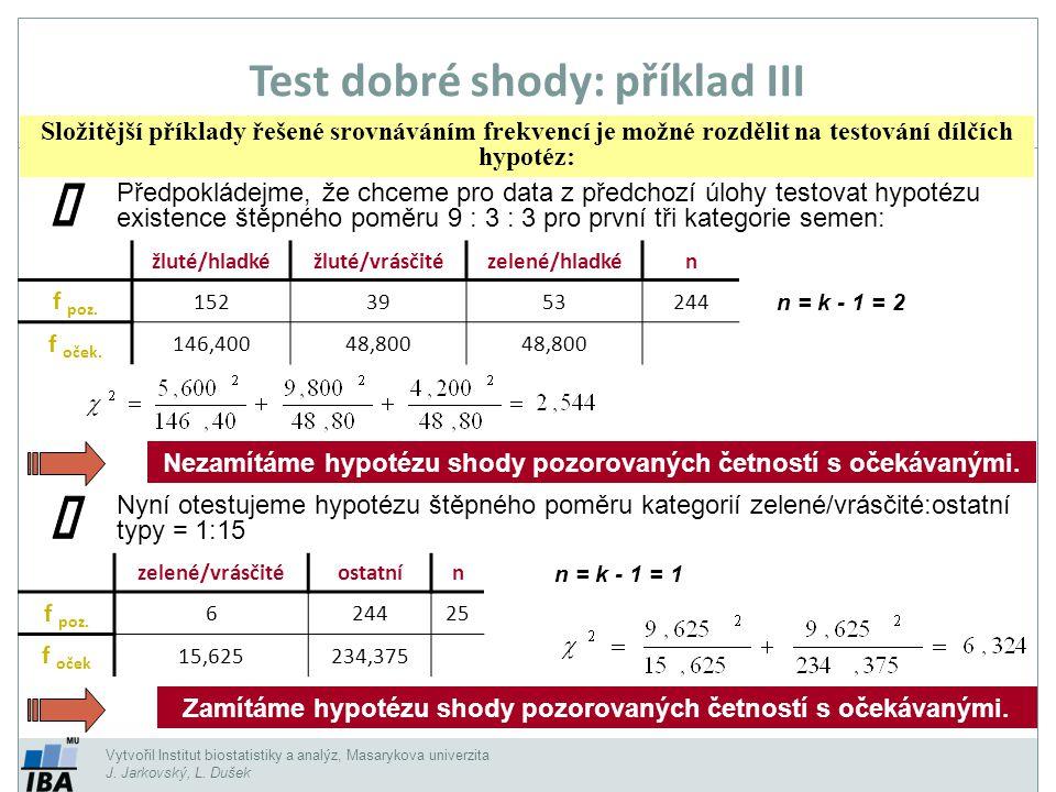 Test dobré shody: příklad III