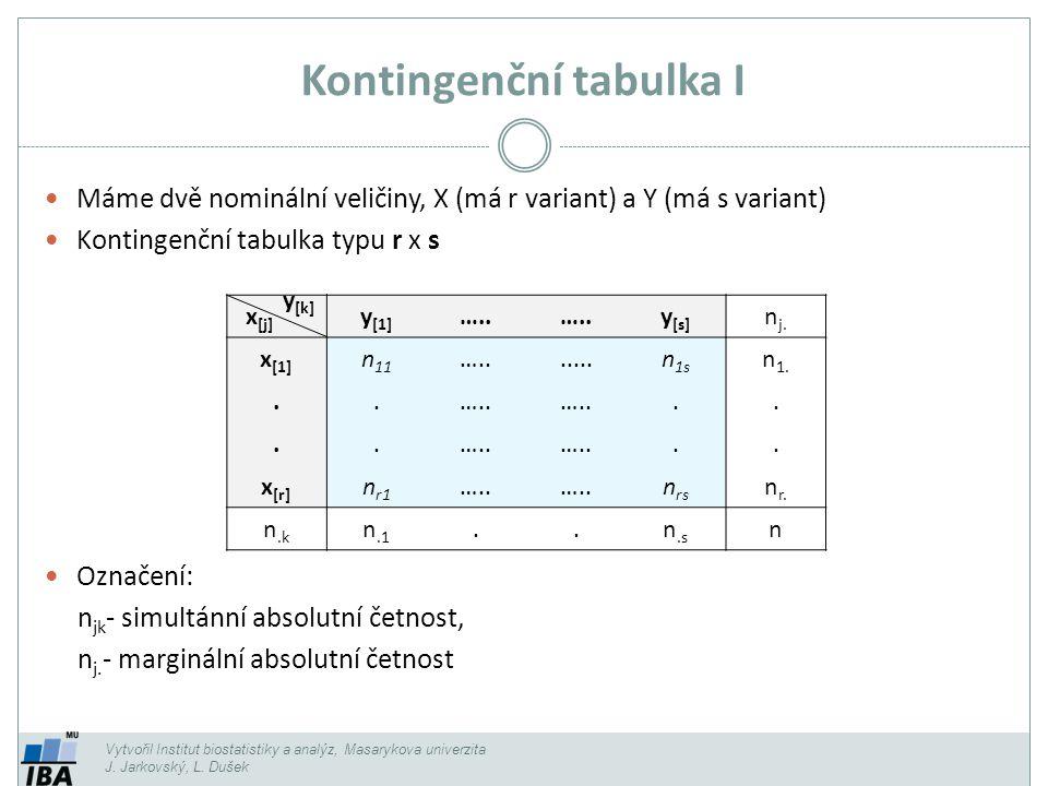Kontingenční tabulka I