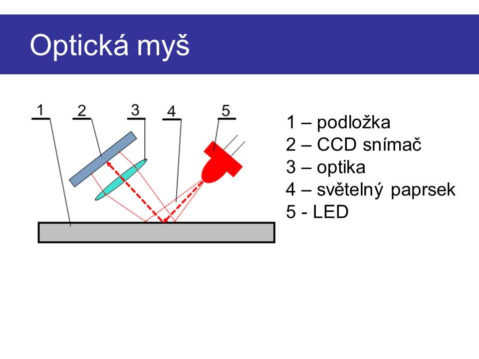 Optická myš 1 – podložka 2 – CCD snímač 3 – optika