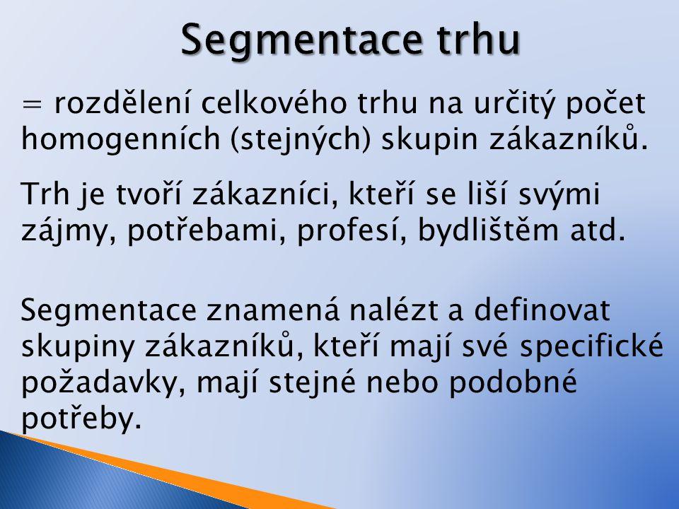 Segmentace trhu