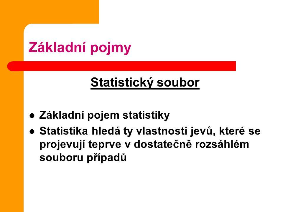 Základní pojmy Statistický soubor Základní pojem statistiky