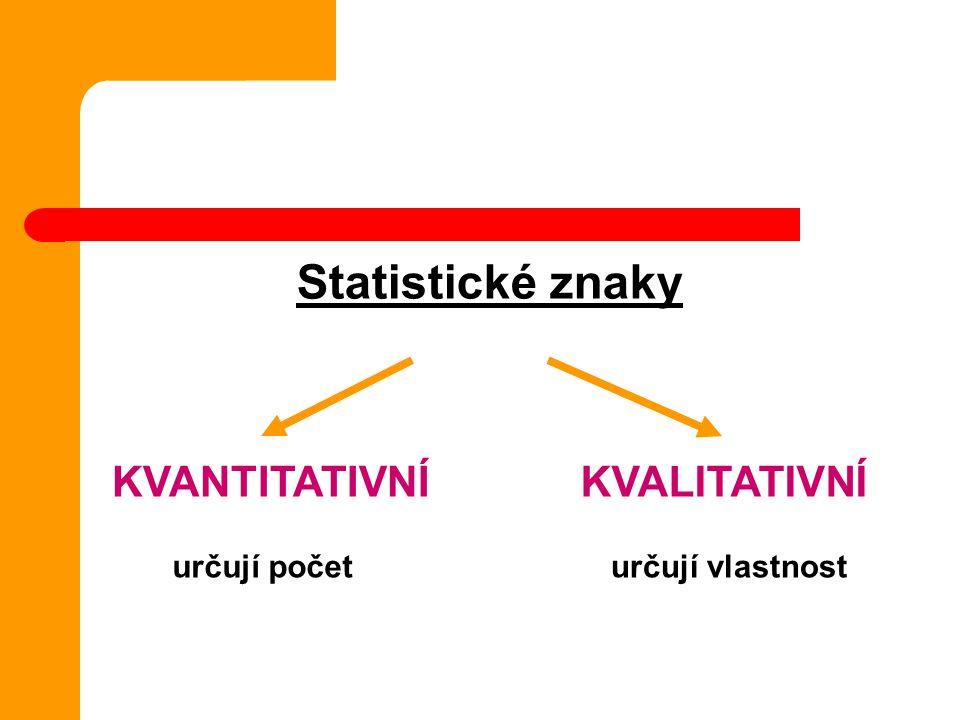 Statistické znaky KVANTITATIVNÍ KVALITATIVNÍ určují počet