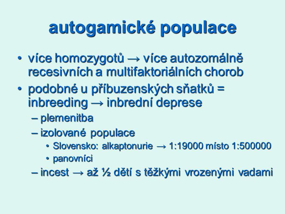 autogamické populace více homozygotů → více autozomálně recesivních a multifaktoriálních chorob.