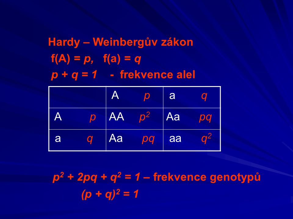 Hardy – Weinbergův zákon