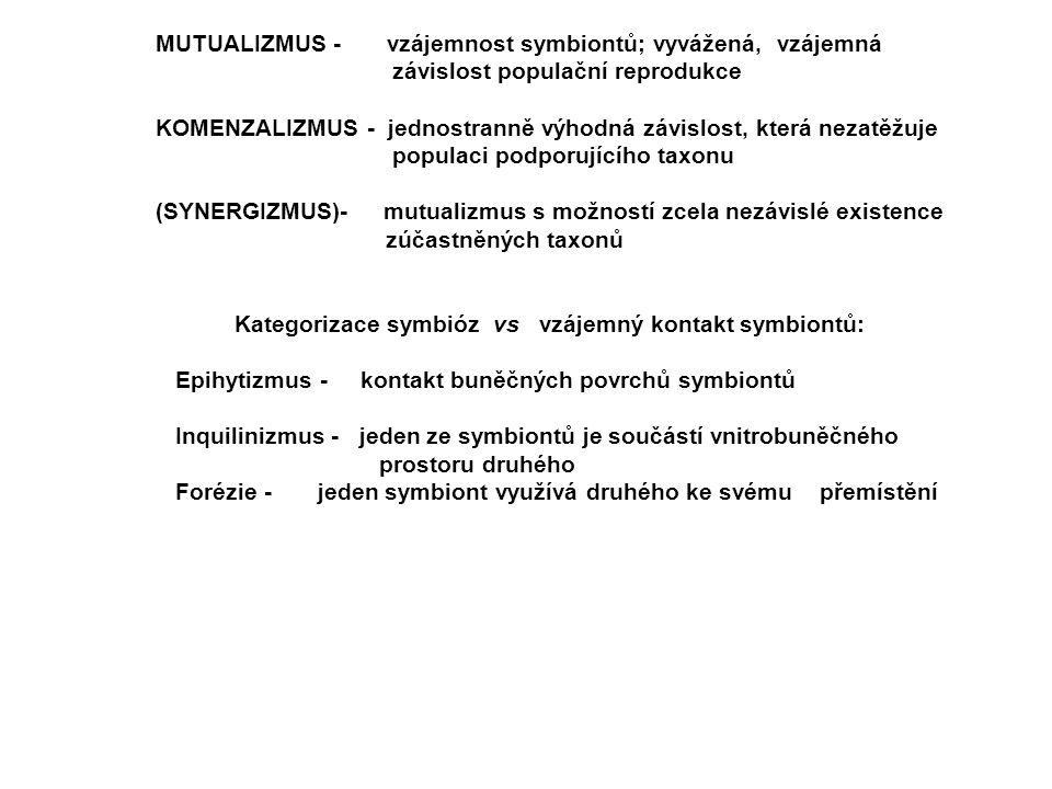 MUTUALIZMUS - vzájemnost symbiontů; vyvážená, vzájemná