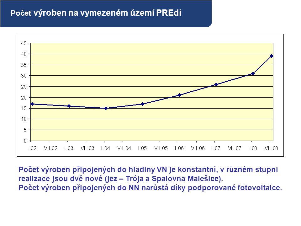Počet výroben na vymezeném území PREdi