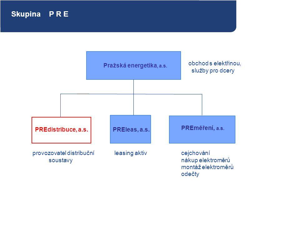 Skupina PRE Skupina P R E obchod s elektřinou, služby pro dcery