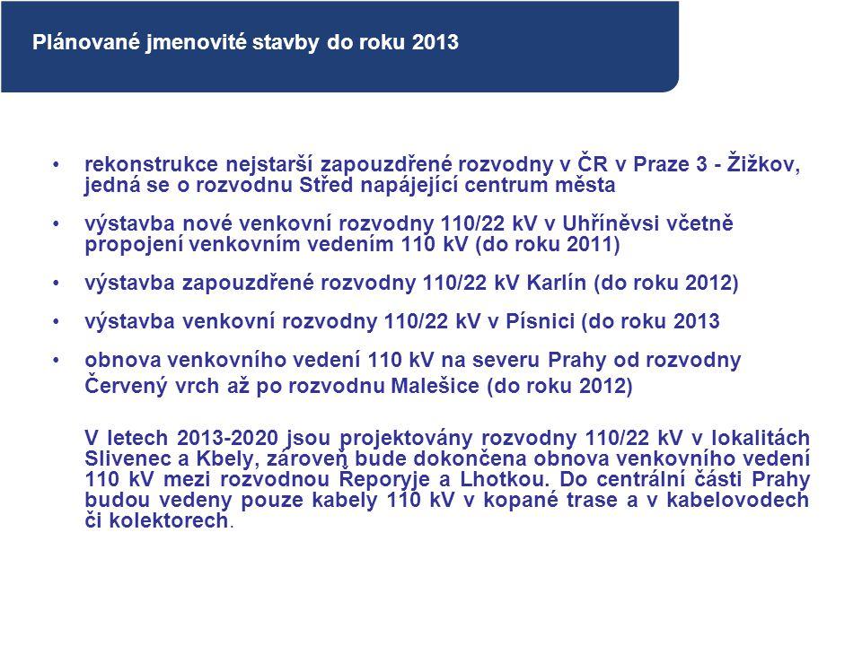 Plánované jmenovité stavby do roku 2013