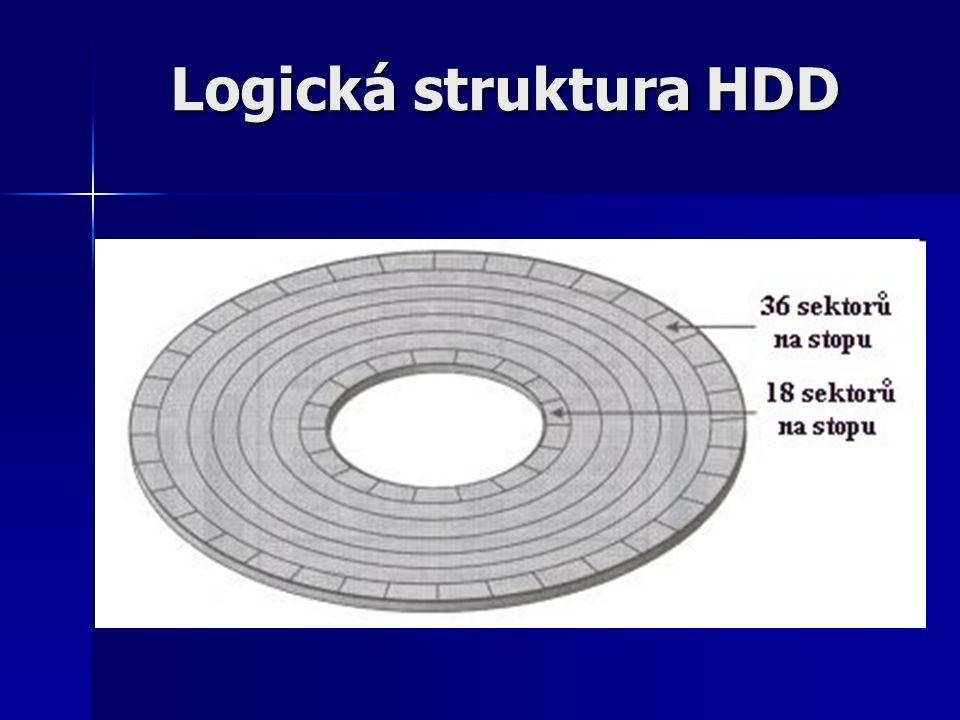 Logická struktura HDD