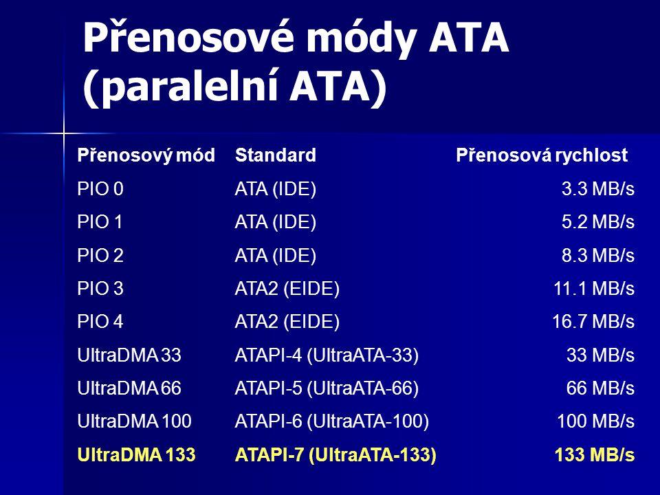 Přenosové módy ATA (paralelní ATA)