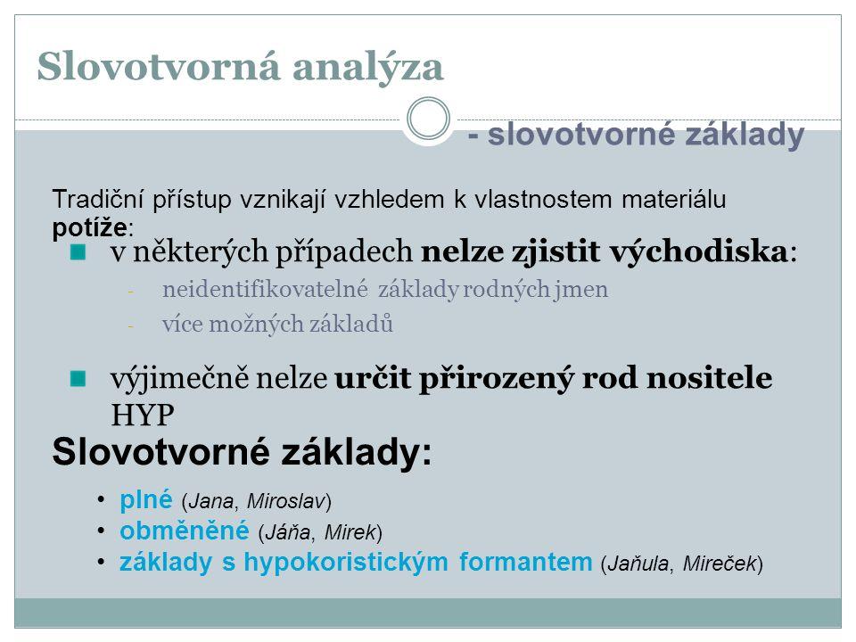 Slovotvorná analýza Slovotvorné základy: - slovotvorné základy