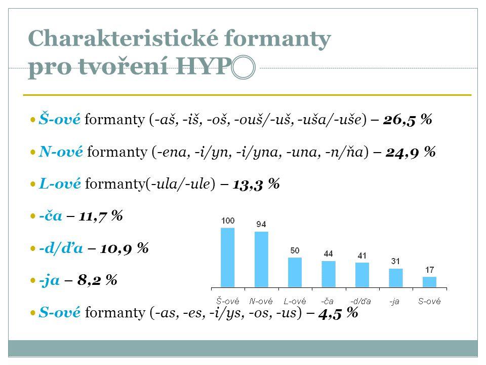 Charakteristické formanty pro tvoření HYP
