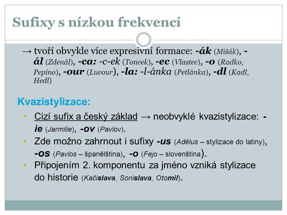 Sufixy s nízkou frekvencí