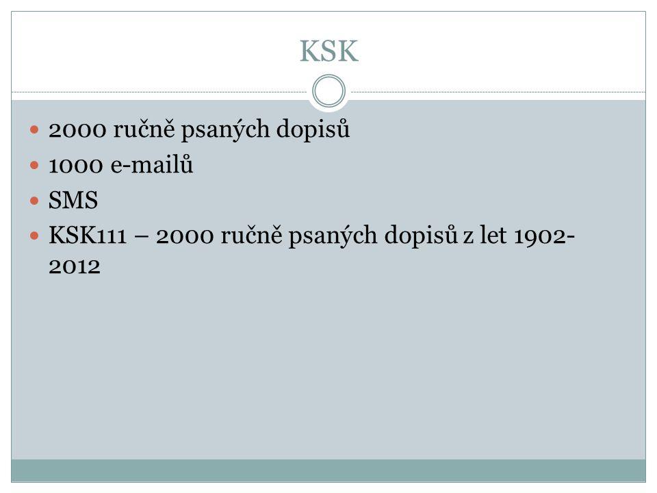 KSK 2000 ručně psaných dopisů 1000 e-mailů SMS