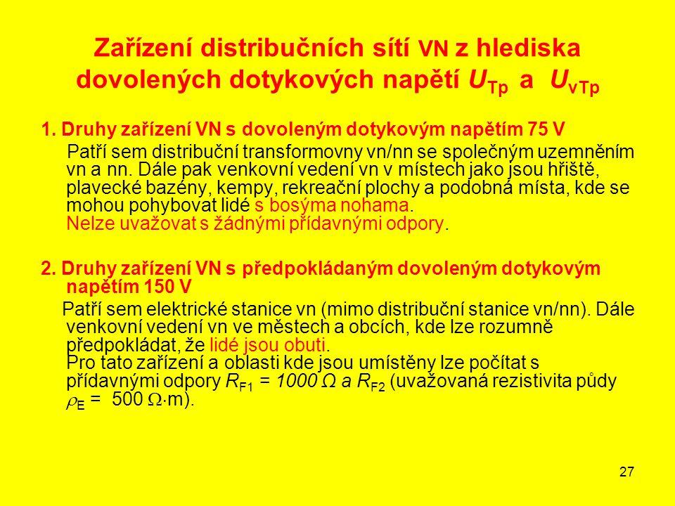 Zařízení distribučních sítí VN z hlediska dovolených dotykových napětí UTp a UvTp