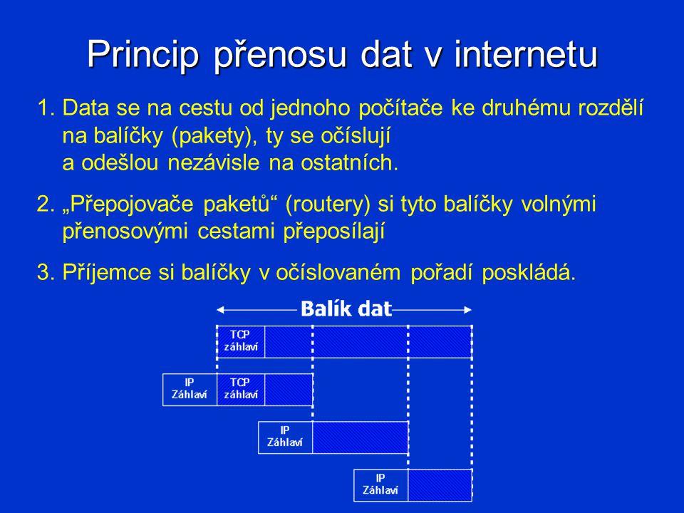 Princip přenosu dat v internetu