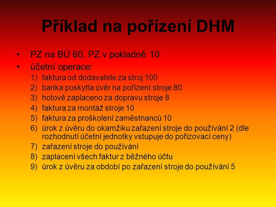 Příklad na pořízení DHM
