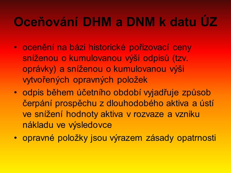 Oceňování DHM a DNM k datu ÚZ