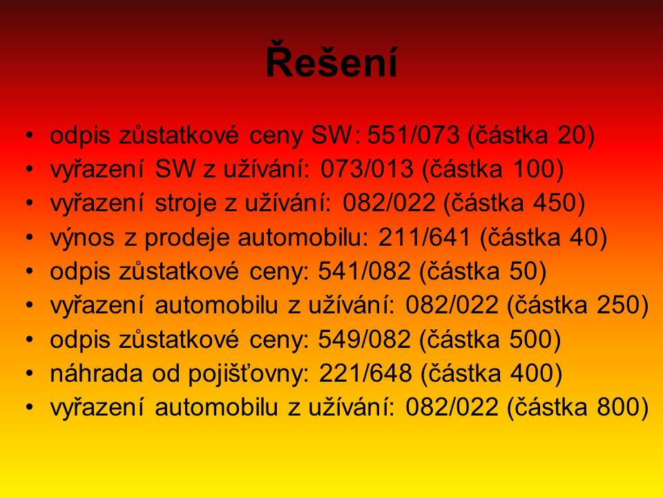 Řešení odpis zůstatkové ceny SW: 551/073 (částka 20)
