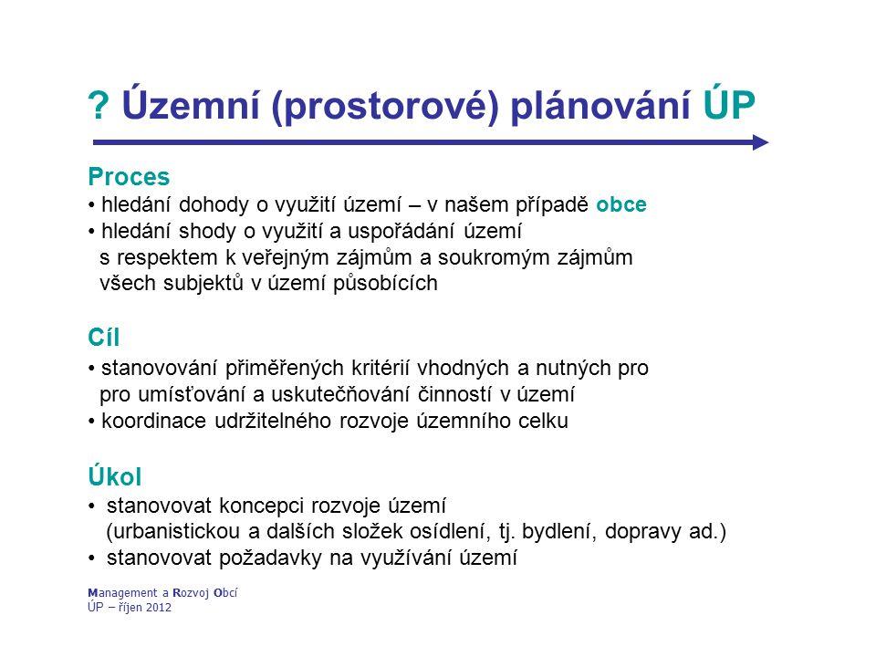 Územní (prostorové) plánování ÚP