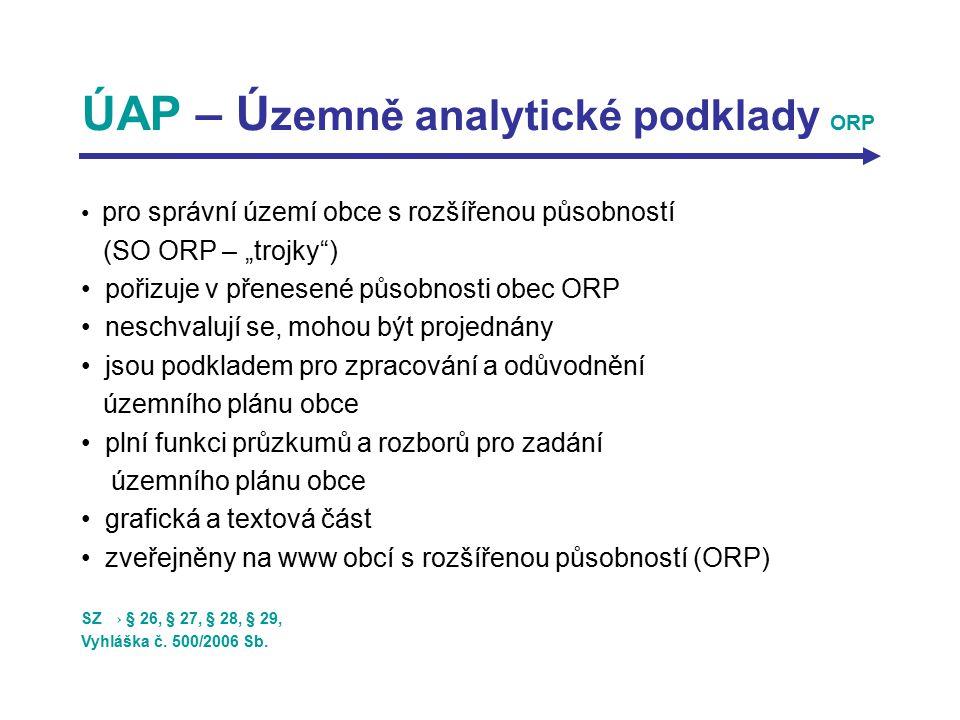 ÚAP – Územně analytické podklady ORP