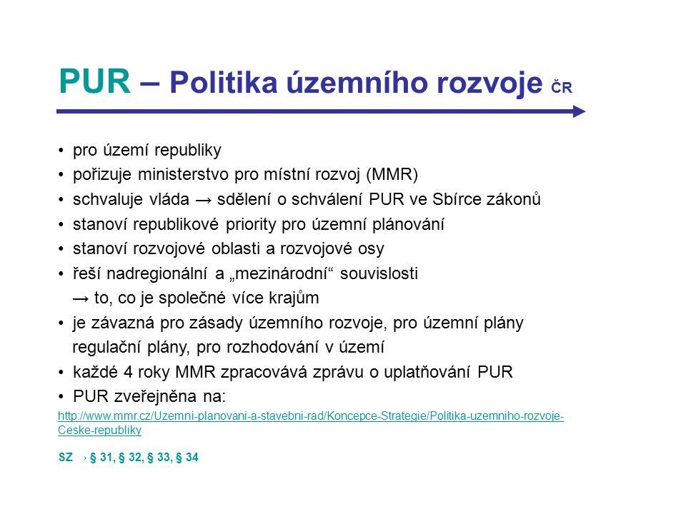 PUR – Politika územního rozvoje ČR