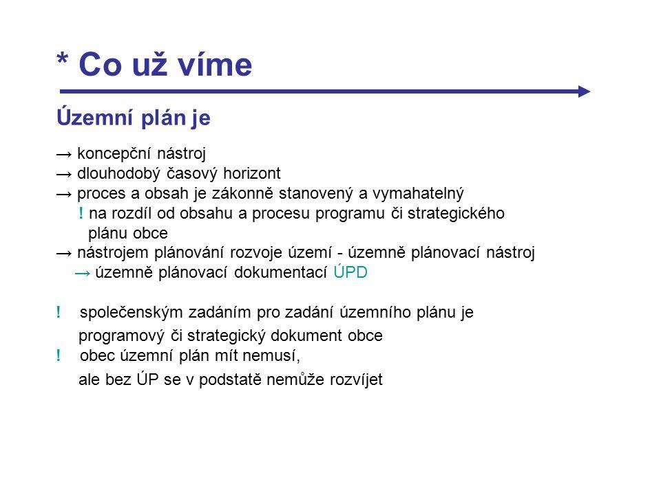 * Co už víme Územní plán je → koncepční nástroj