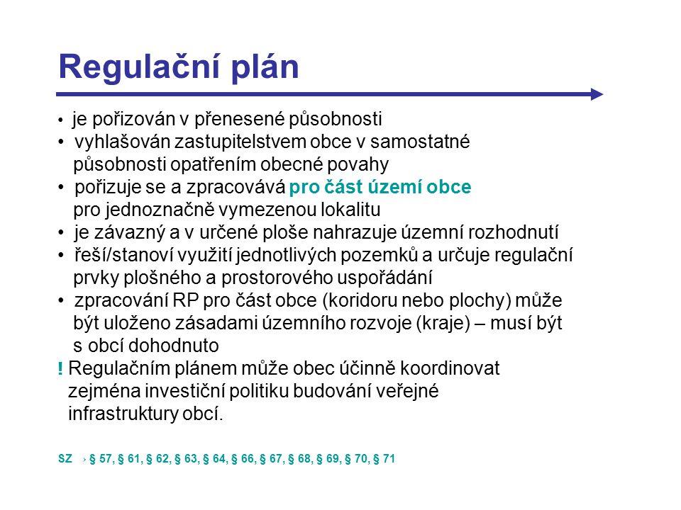 Regulační plán vyhlašován zastupitelstvem obce v samostatné
