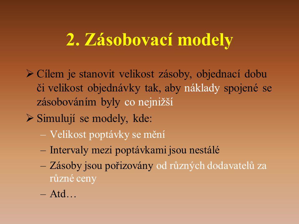 2. Zásobovací modely