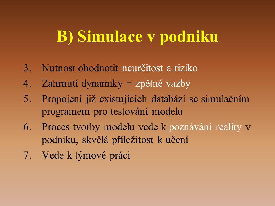 B) Simulace v podniku Nutnost ohodnotit neurčitost a riziko