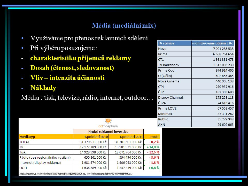 Média (mediální mix) Využíváme pro přenos reklamních sdělení. Při výběru posuzujeme : - charakteristiku příjemců reklamy.