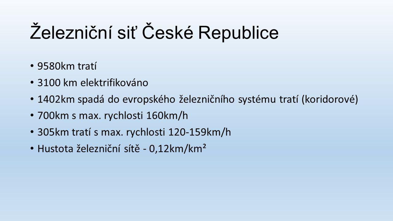 Železniční siť České Republice