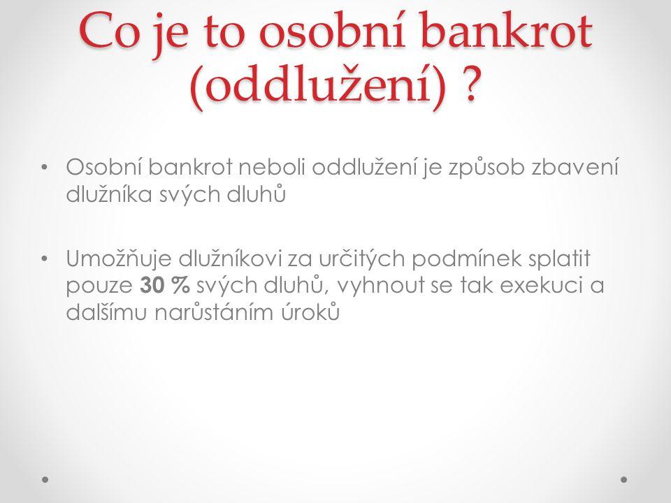 Co je to osobní bankrot (oddlužení)