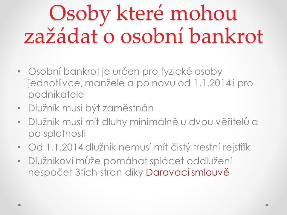 Osoby které mohou zažádat o osobní bankrot
