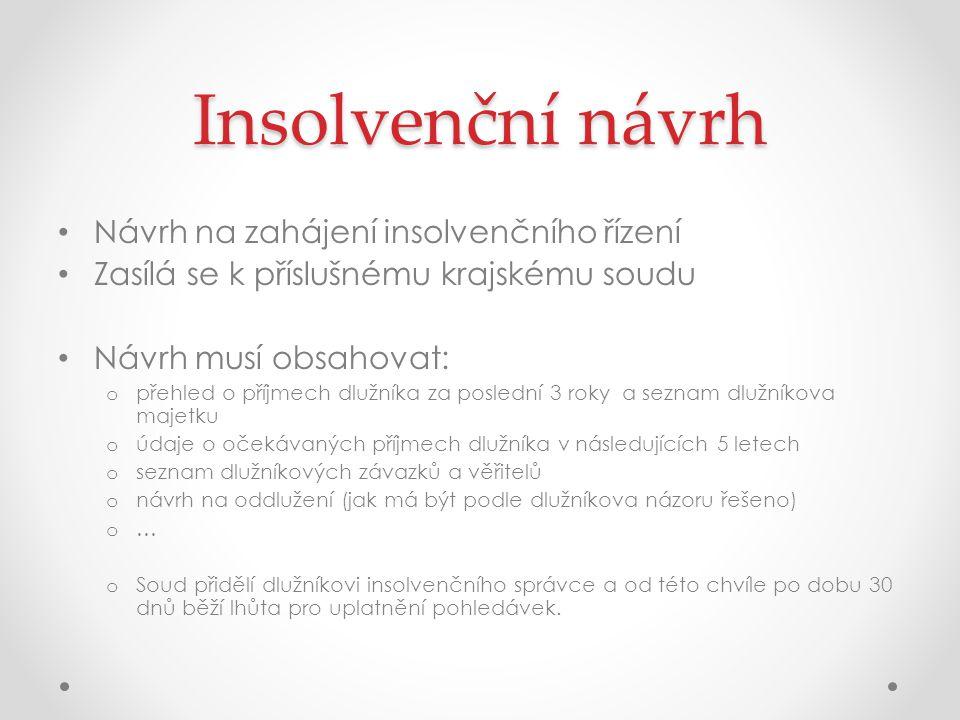 Insolvenční návrh Návrh na zahájení insolvenčního řízení