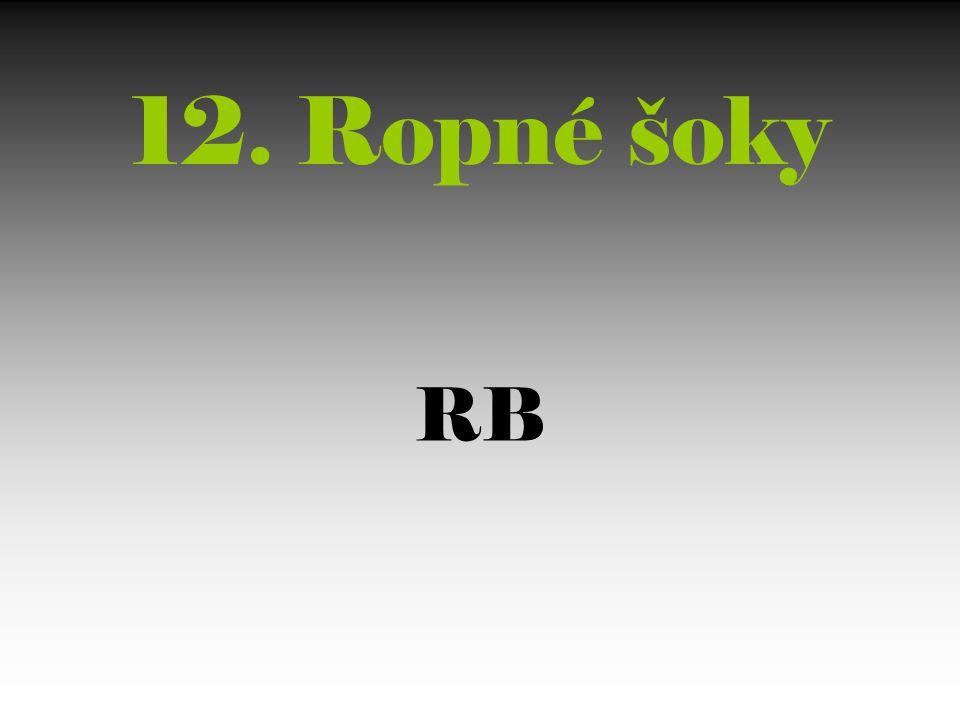 12. Ropné šoky RB