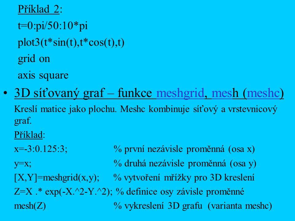 3D síťovaný graf – funkce meshgrid, mesh (meshc)