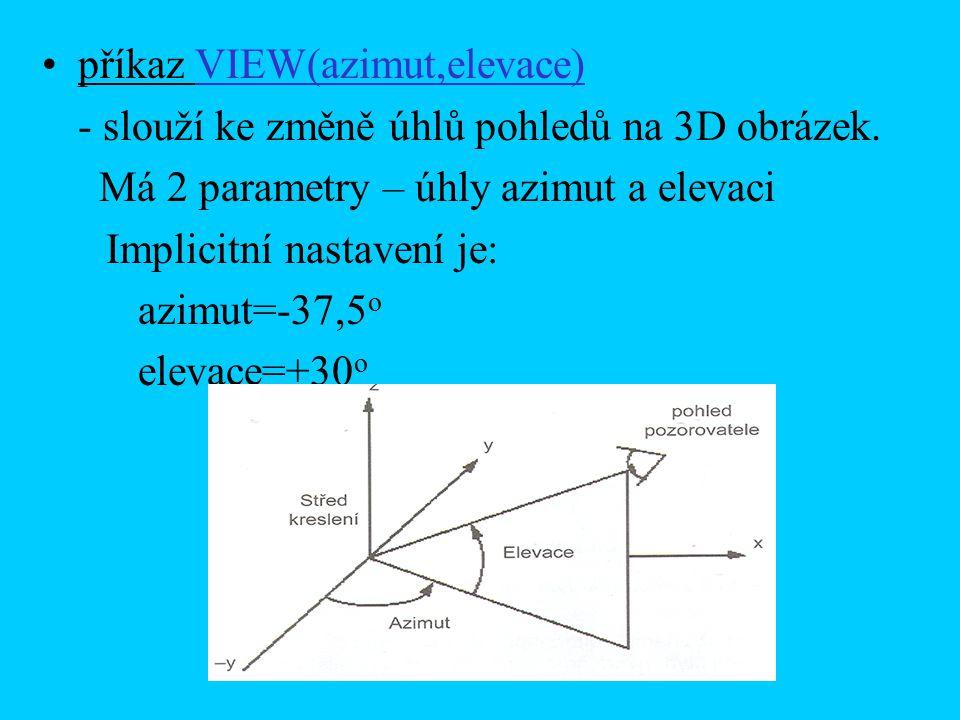 příkaz VIEW(azimut,elevace)