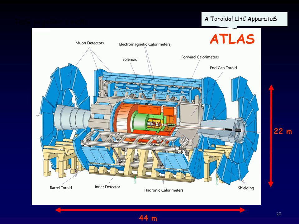 A Toroidal LHC ApparatuS