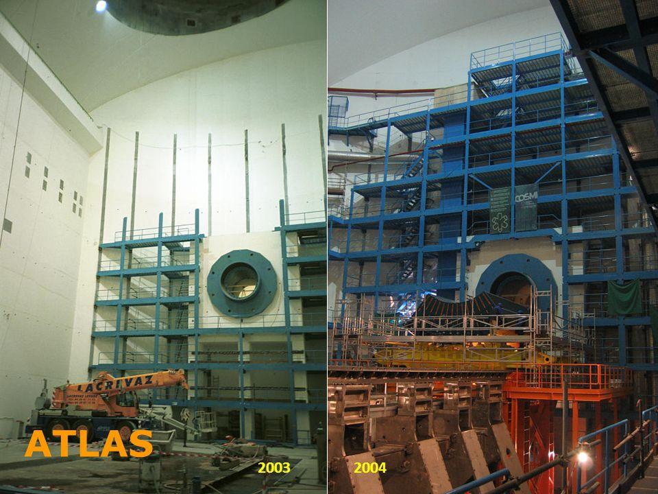 ATLAS 2003 2004