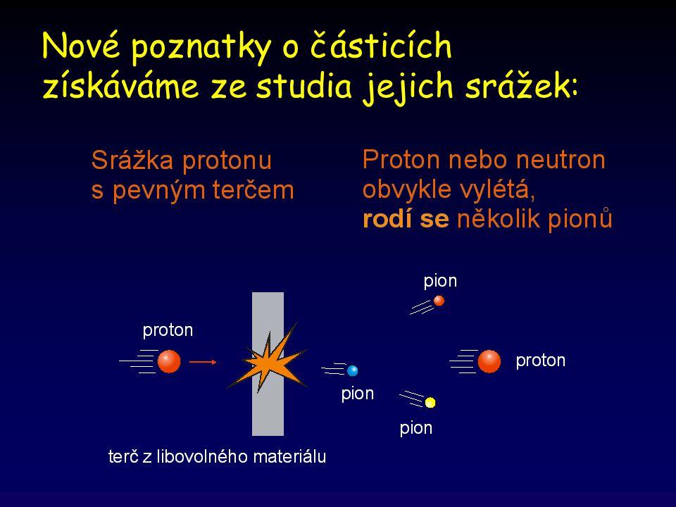 Nové poznatky o částicích získáváme ze studia jejich srážek: