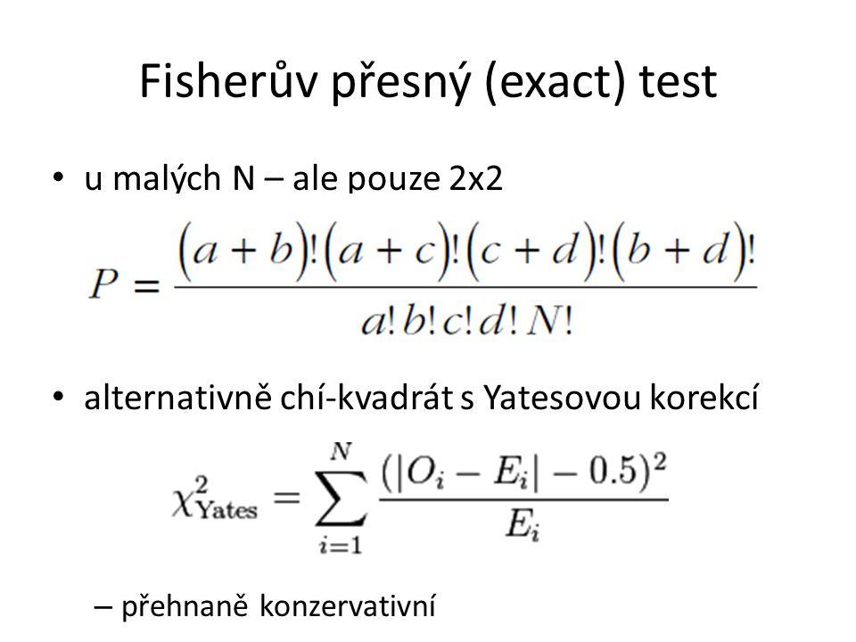 Fisherův přesný (exact) test