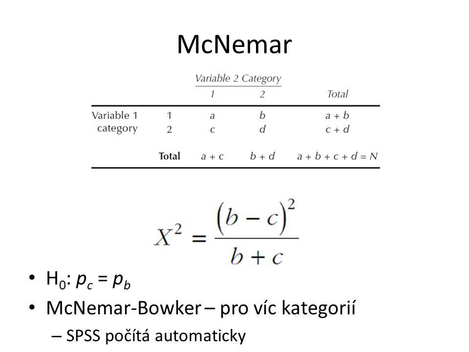 McNemar H0: pc = pb McNemar-Bowker – pro víc kategorií
