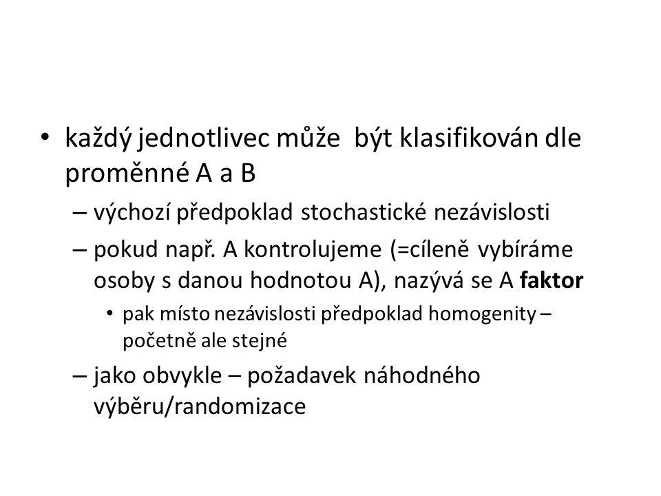 každý jednotlivec může být klasifikován dle proměnné A a B