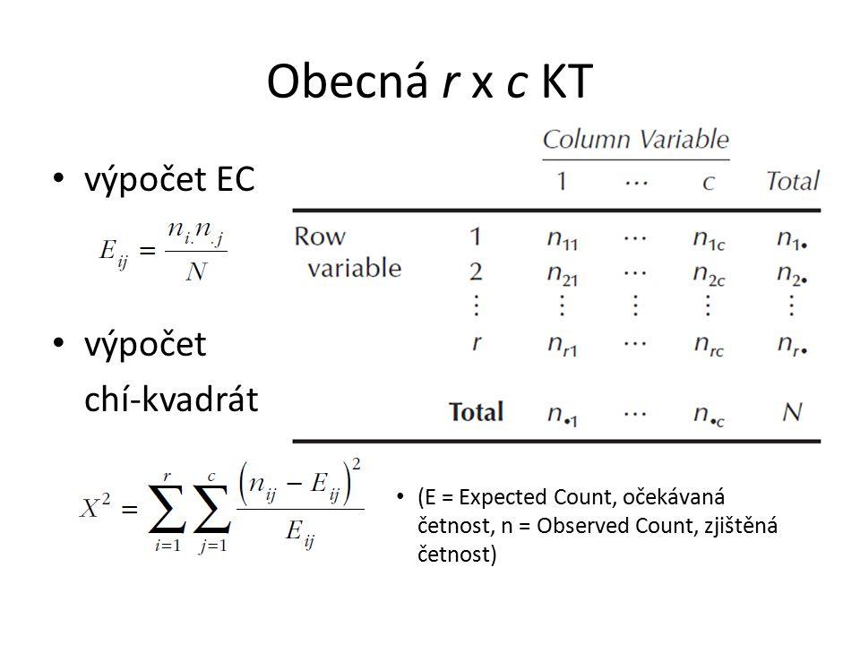 Obecná r x c KT výpočet EC výpočet chí-kvadrát