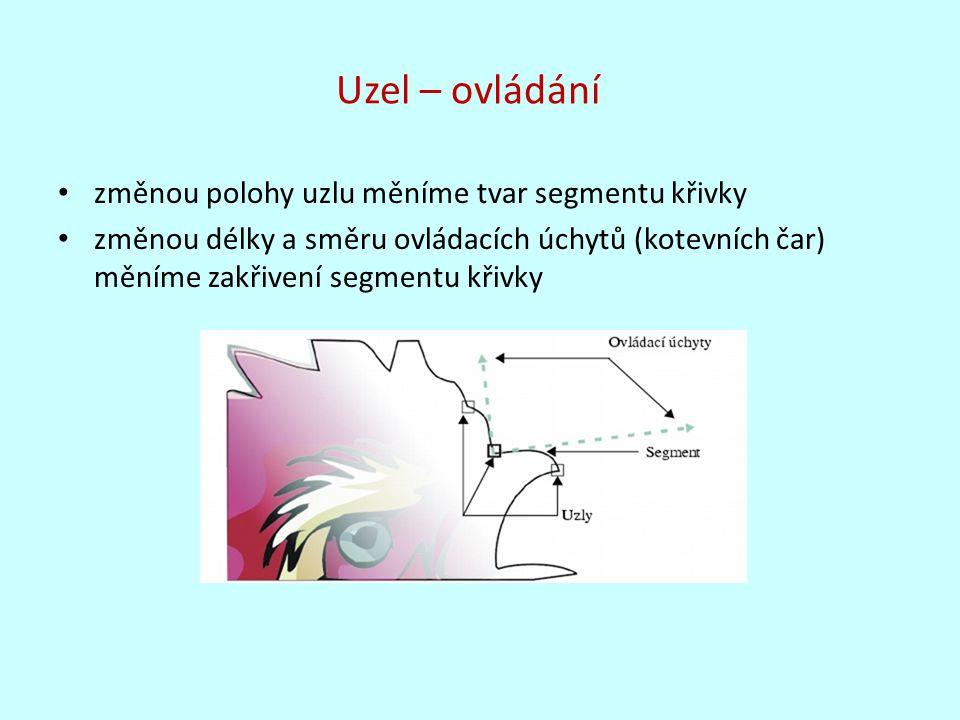 Uzel – ovládání změnou polohy uzlu měníme tvar segmentu křivky