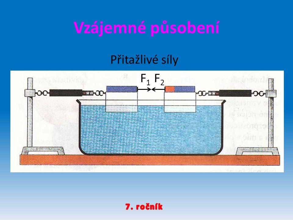 Vzájemné působení Přitažlivé síly F1 F2 7. ročník
