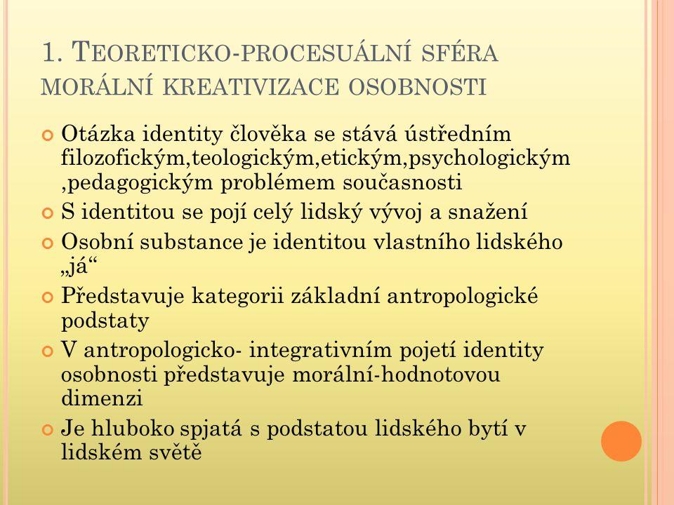 1. Teoreticko-procesuální sféra morální kreativizace osobnosti