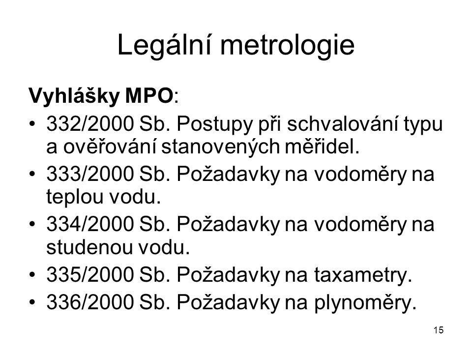 Legální metrologie Vyhlášky MPO: