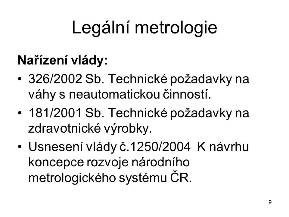Legální metrologie Nařízení vlády: